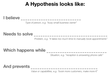 How hypothesis looks like